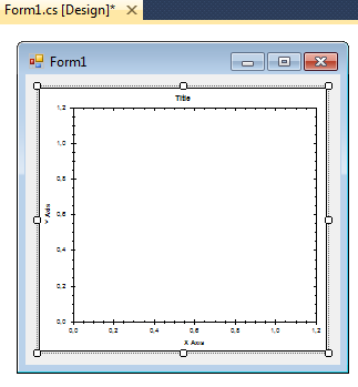 Create charts using Csharp and zedgraph - add ZedGraph widget on the form